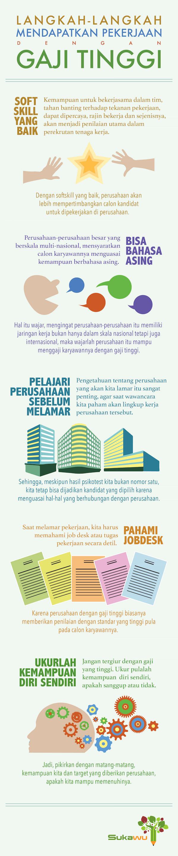Infografik untuk cara-cara mendapatkan pekerjaan dengan gaji tinggi